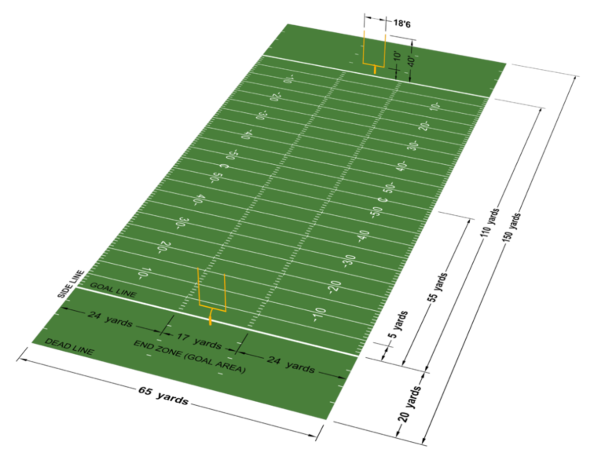 football field dimensions. NFL Football Field Dimensions