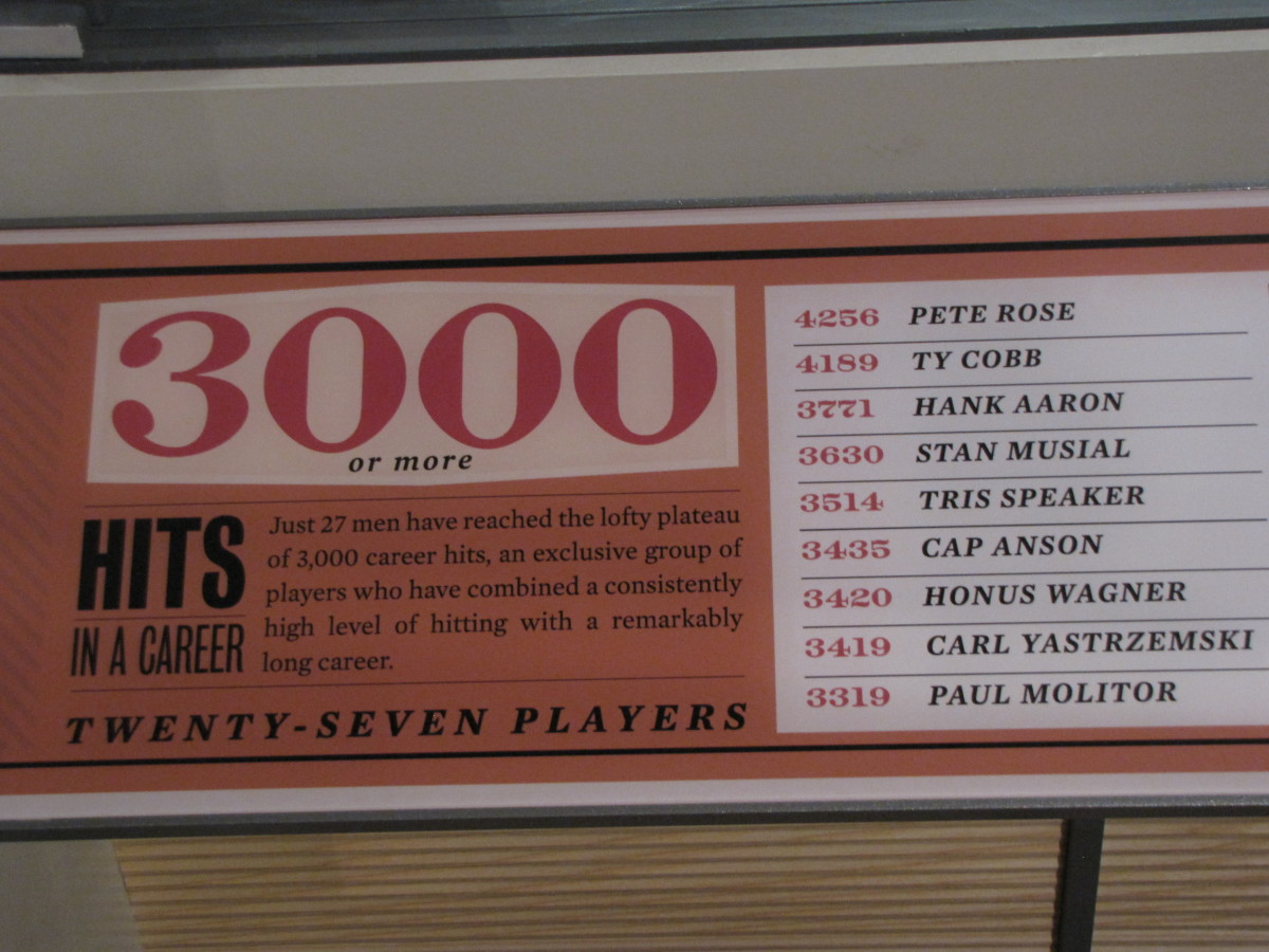 The 3000 Hit Club