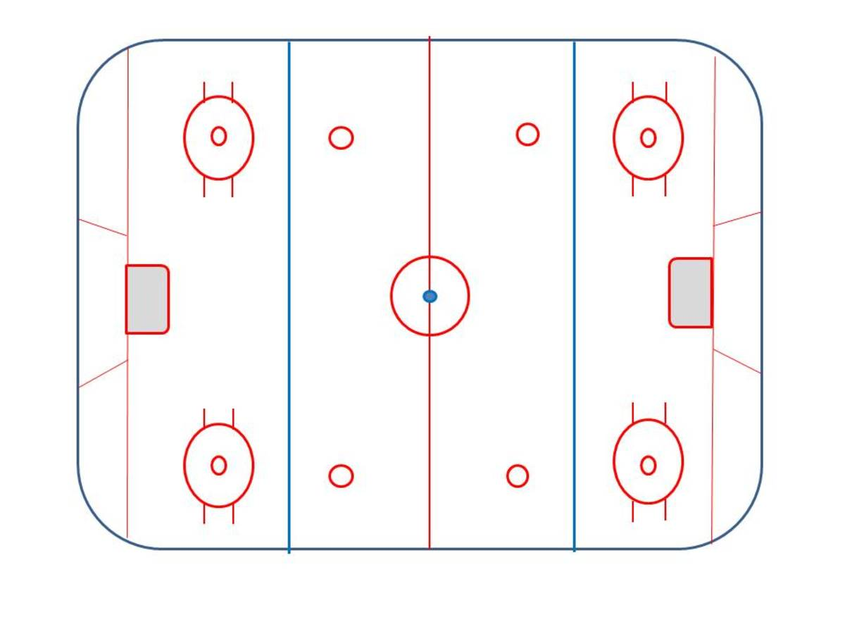 Diagram of a Ice Hockey Rink