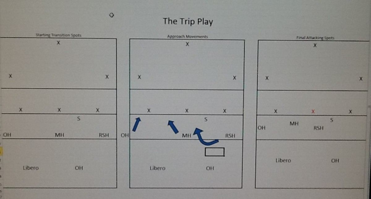 The trip play.