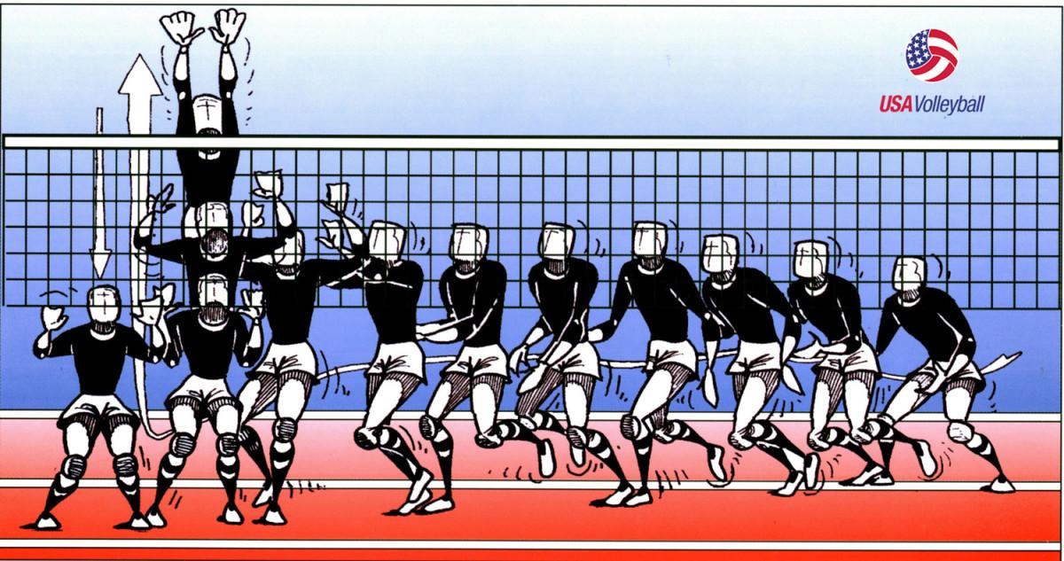 Blocking in volleyball.