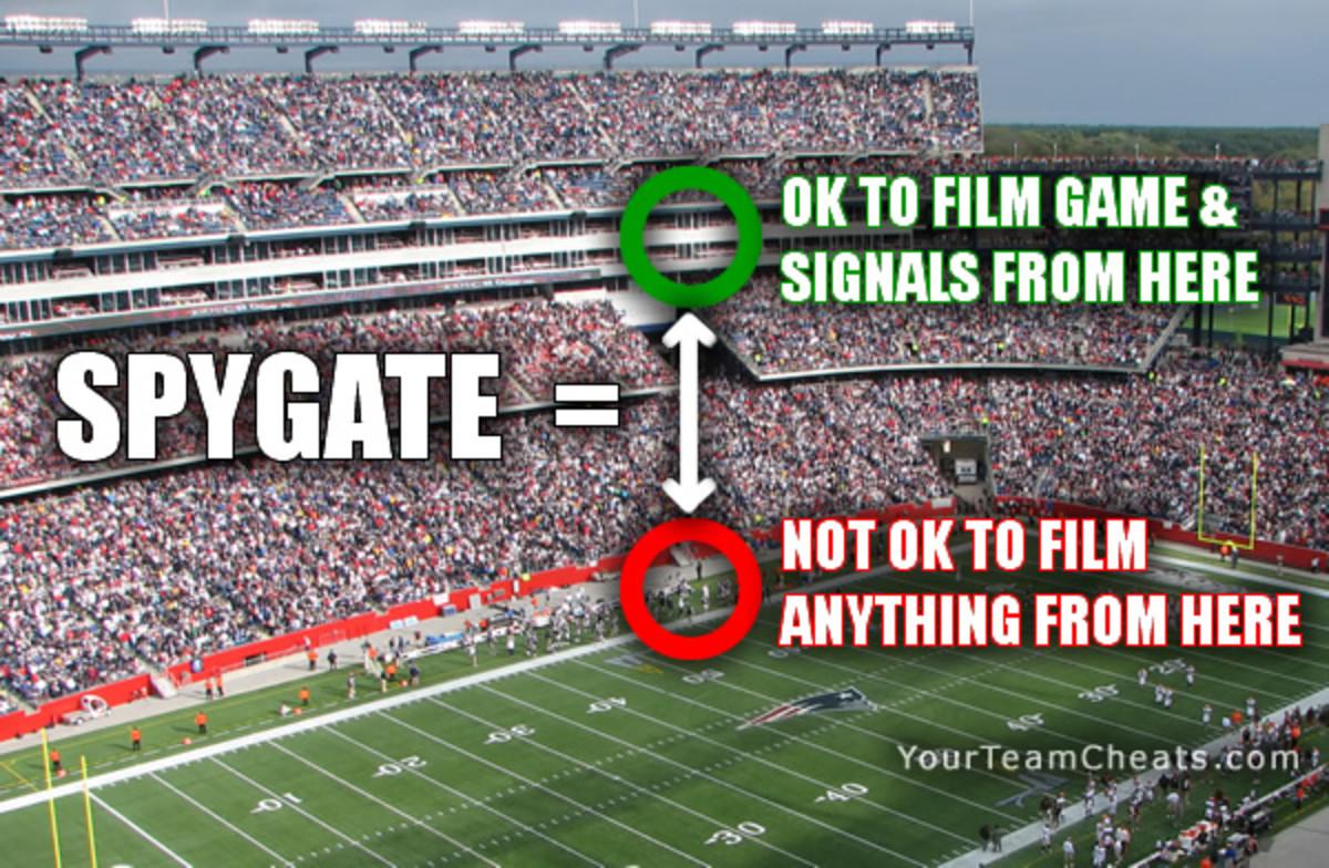 patriots-didnt-cheat-deflategate-tuck-rule-spygate