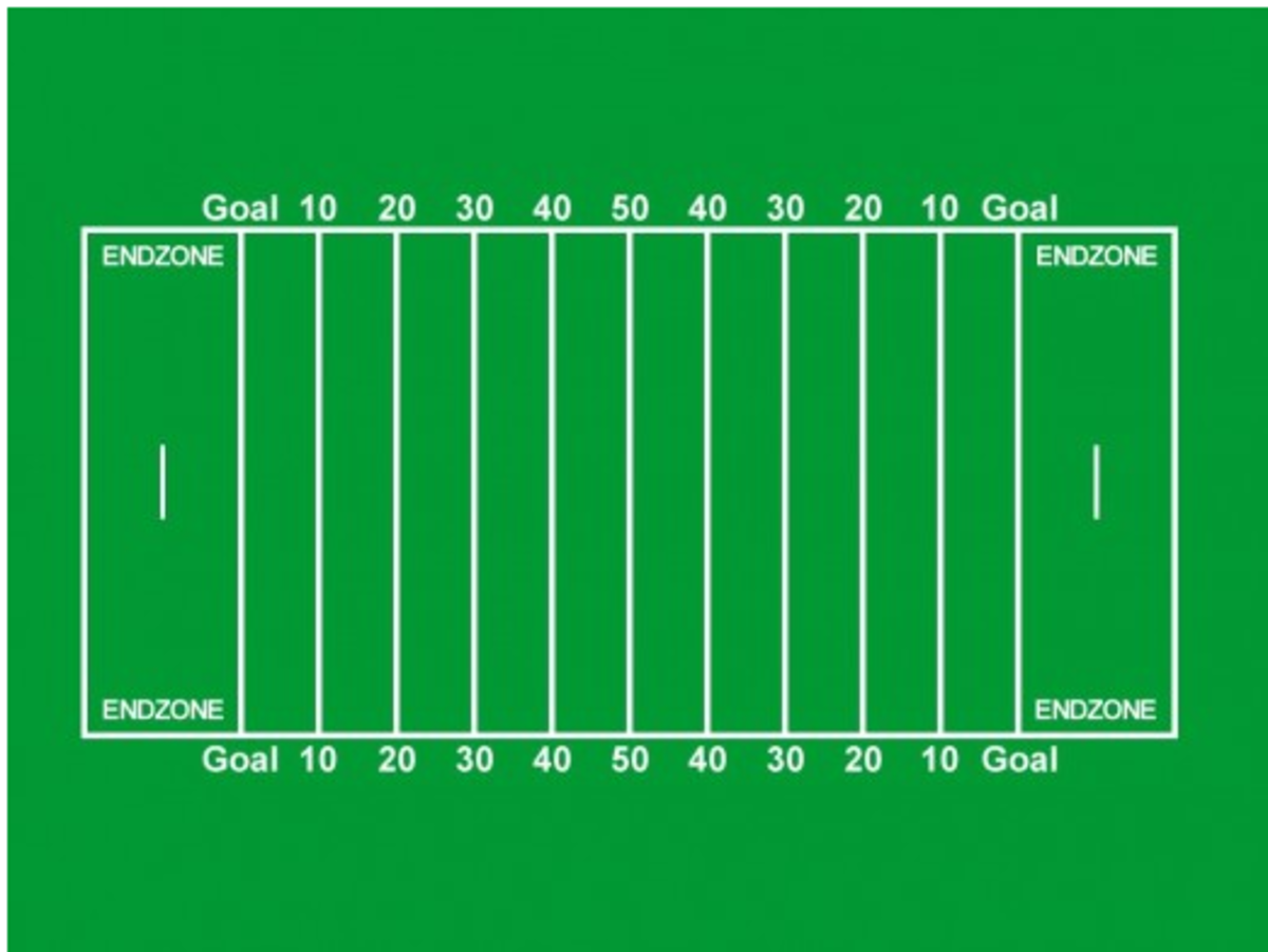 A typical football field