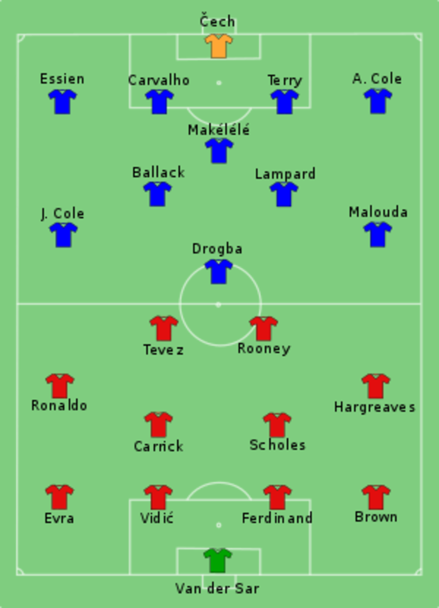 the lineups at  the 2008 Champions League Final