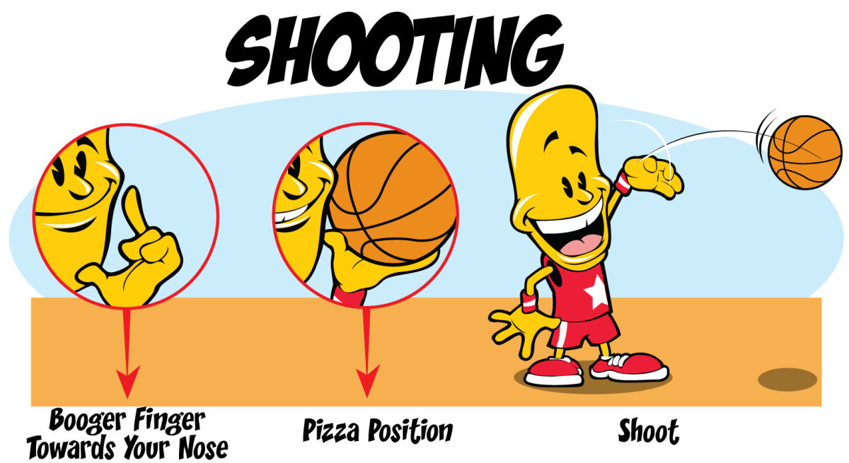 Shooting kept simple