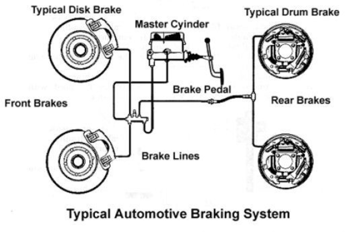 what_your_vehicle_brakes_can_tell_you