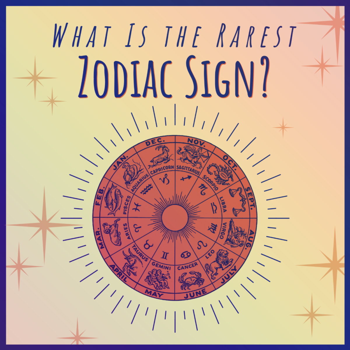 The Most and Least Common Zodiac Signs and Birthdays