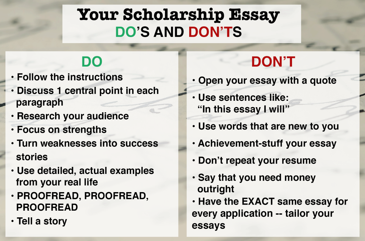 12 Tips on How to Write a Winning Scholarship Essay