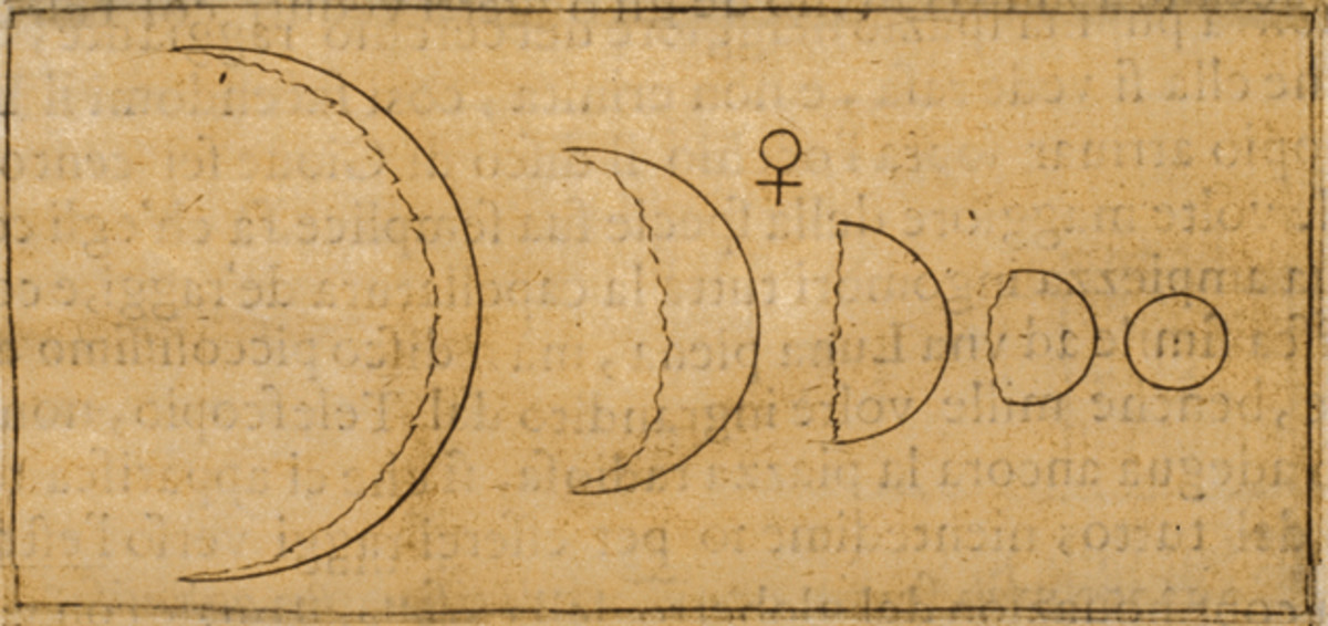 Galileo's observations of the phases of the planet Venus.
