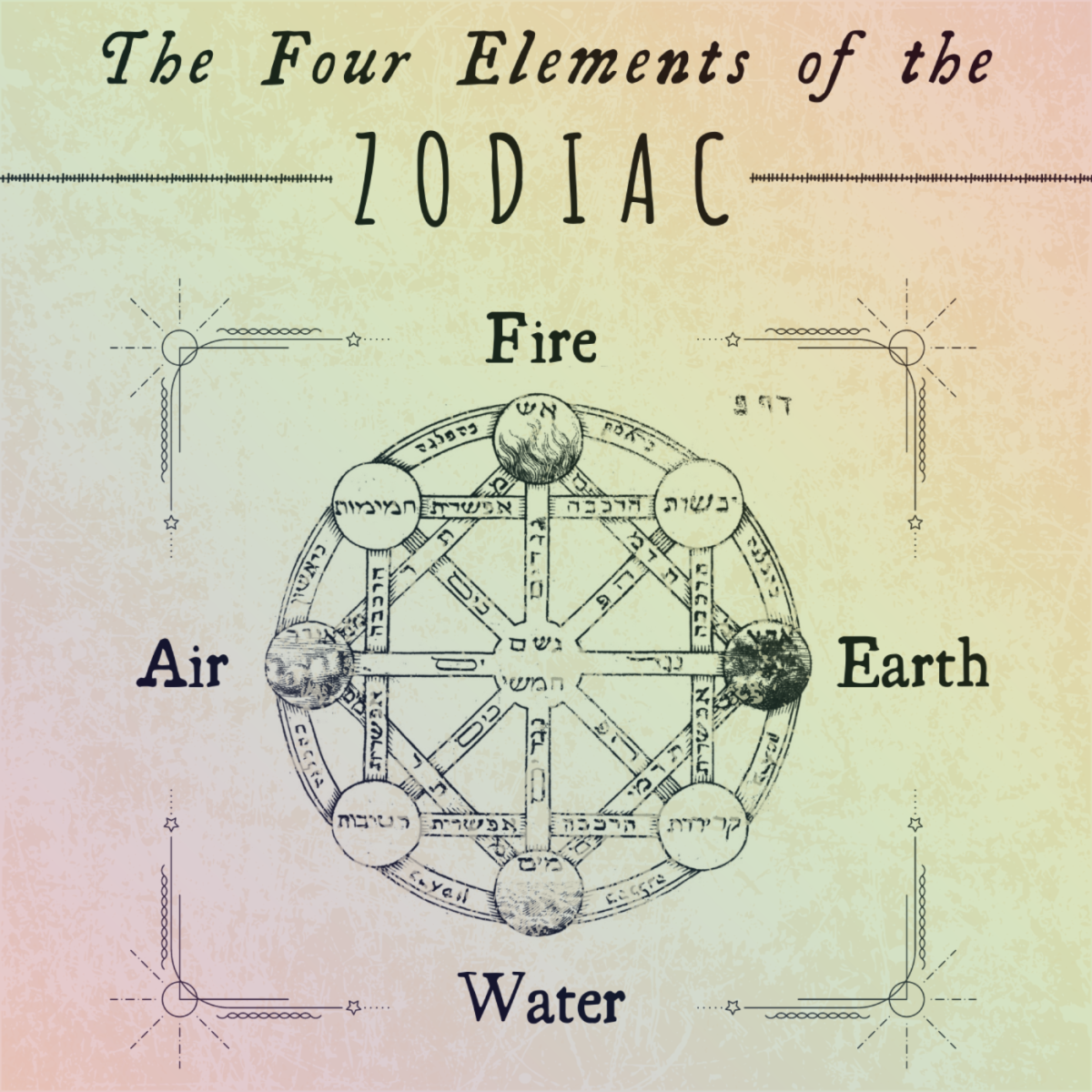 Which element is your zodiac sign associated with?