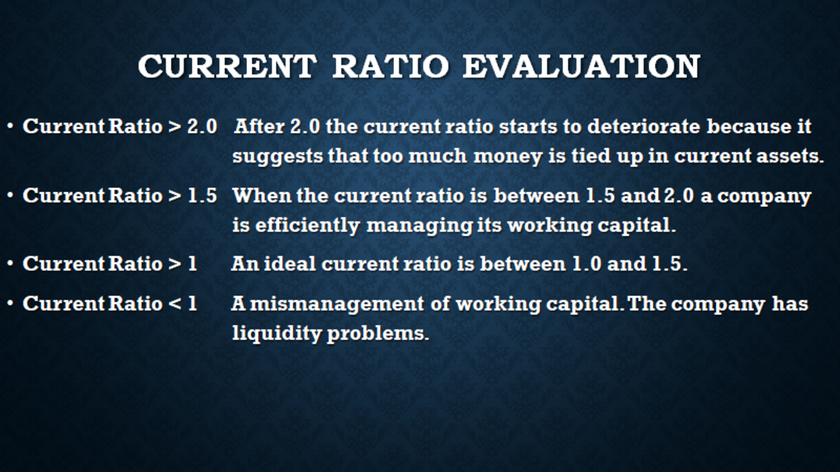 A good current ratio is said to be between 1 and 2. If the ratio goes out of this range adjustments should be made. Knowing the current ratio for an industry  can be a great benchmark for success.