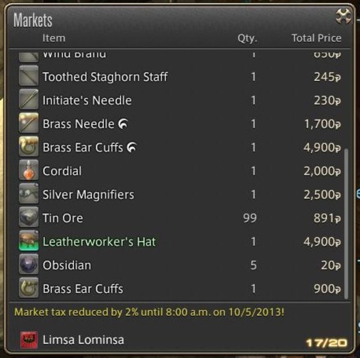 You will never sell items directly, your retainer(s) will do that for you.