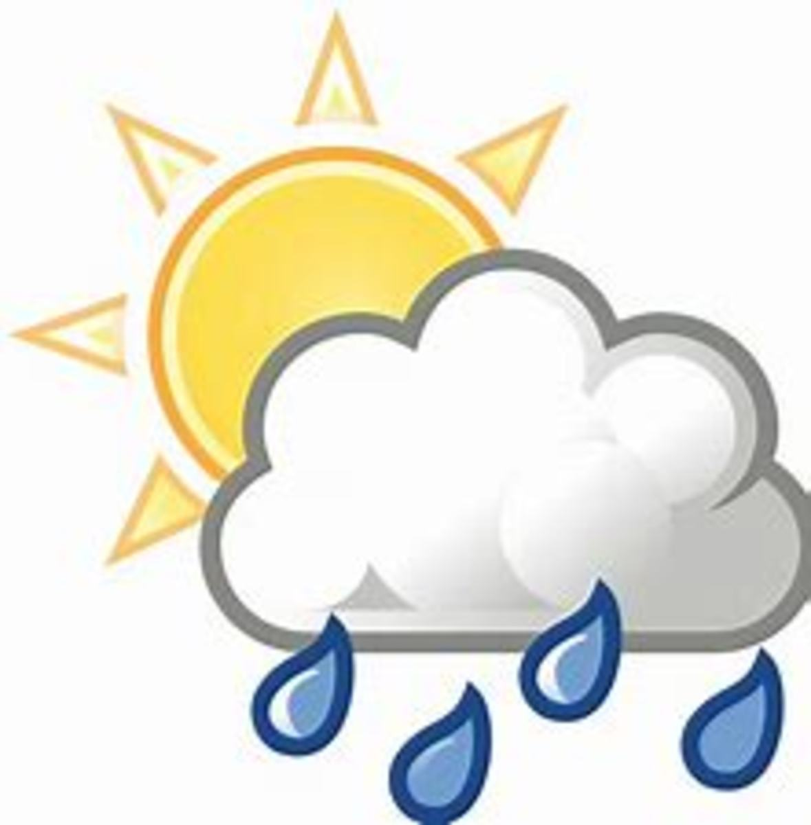 sunshine-with-scattered-showers