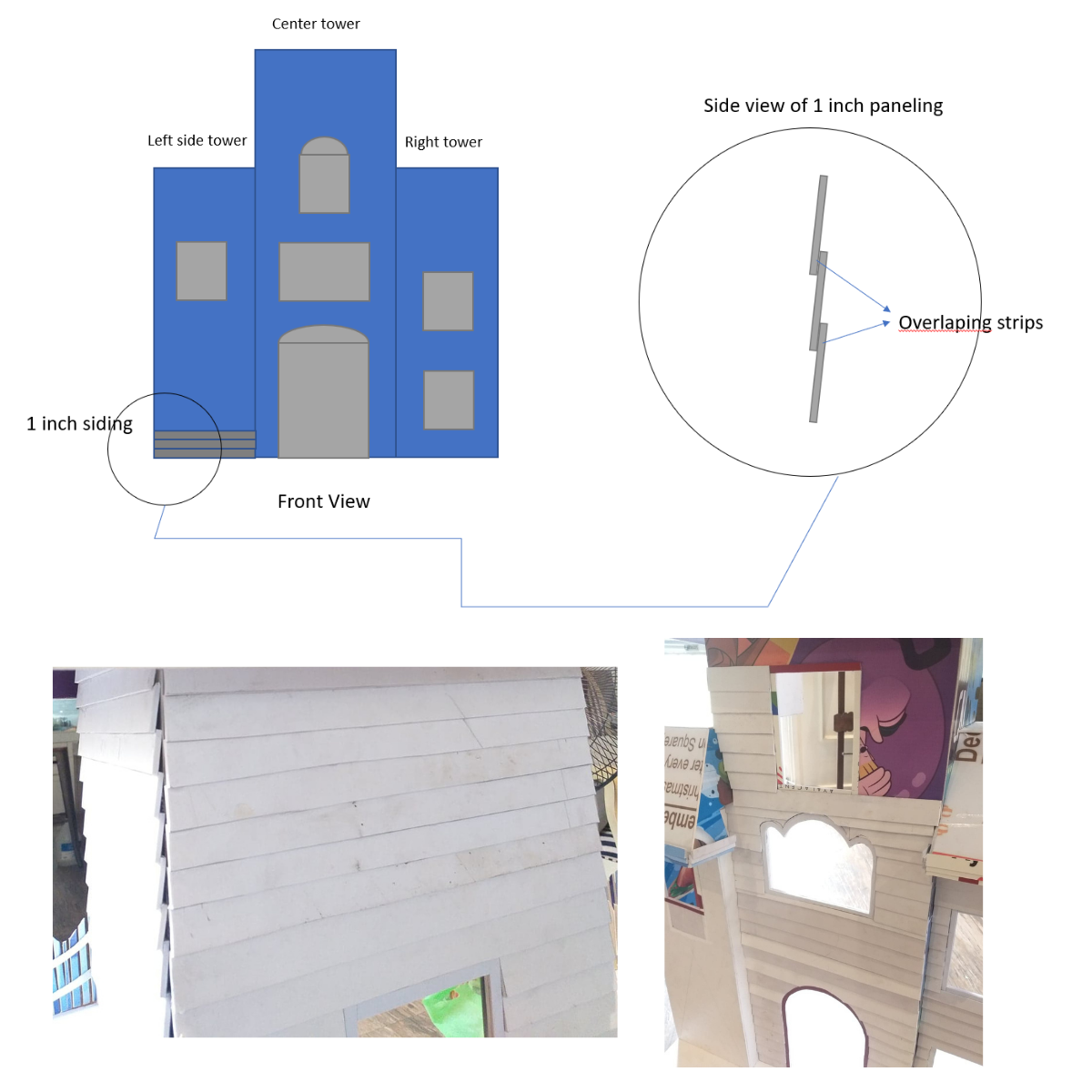 Siding/Paneling