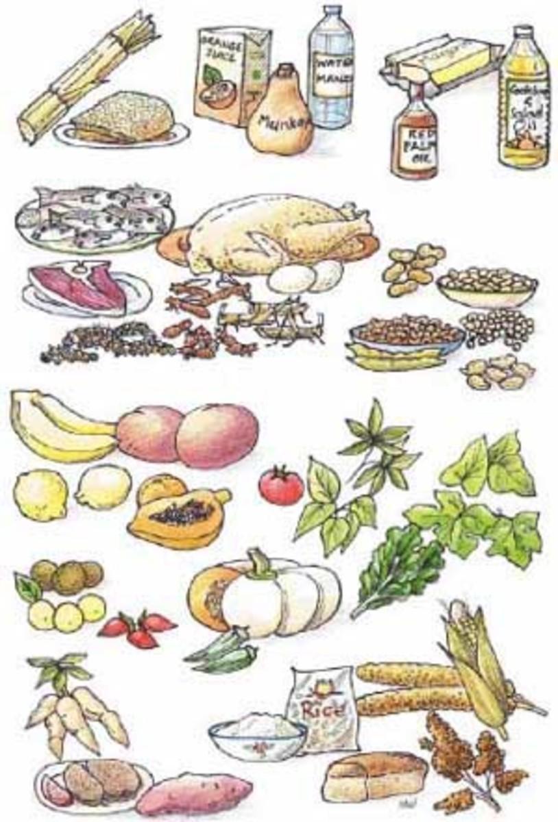 Comprehensive List of Food Phobias