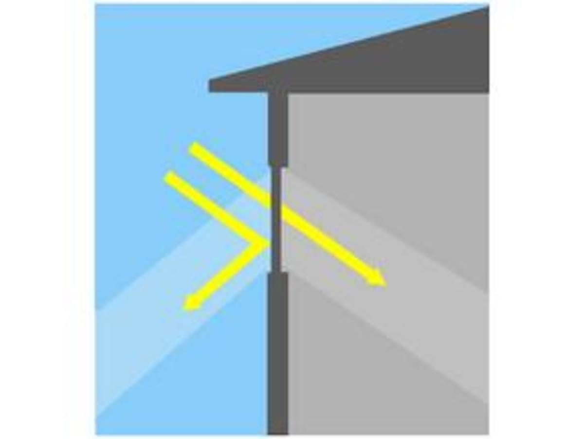 Angles of solar radiation through a window, direct & indirect