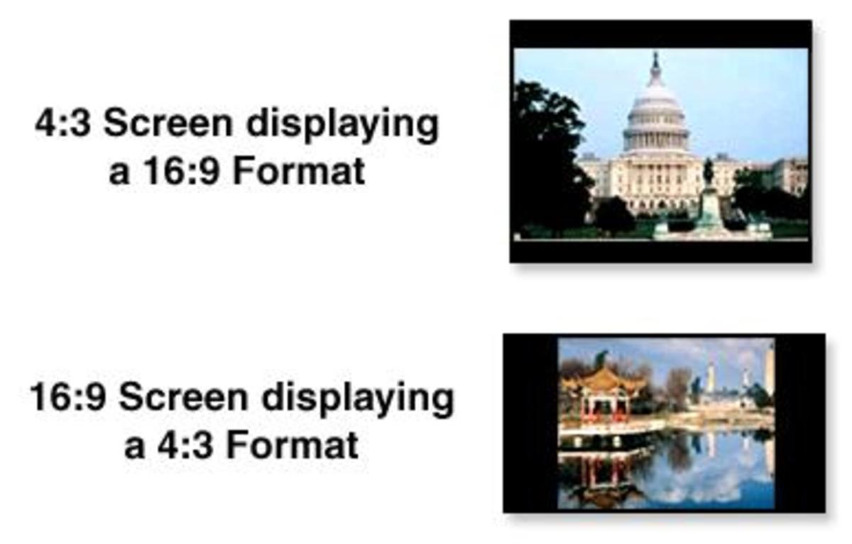 Projector screen with 16:9 HDTV Format and 4:3 Video Format