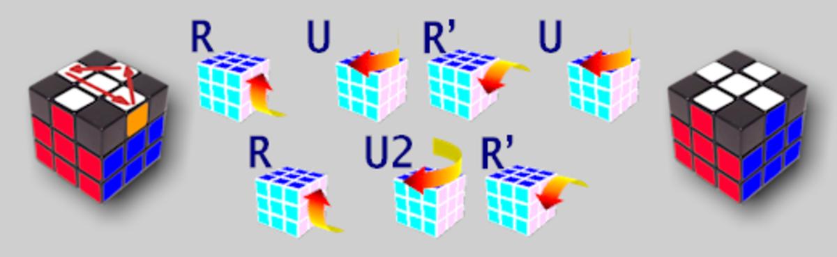 R - U - R' - U - R - U2 - R'
