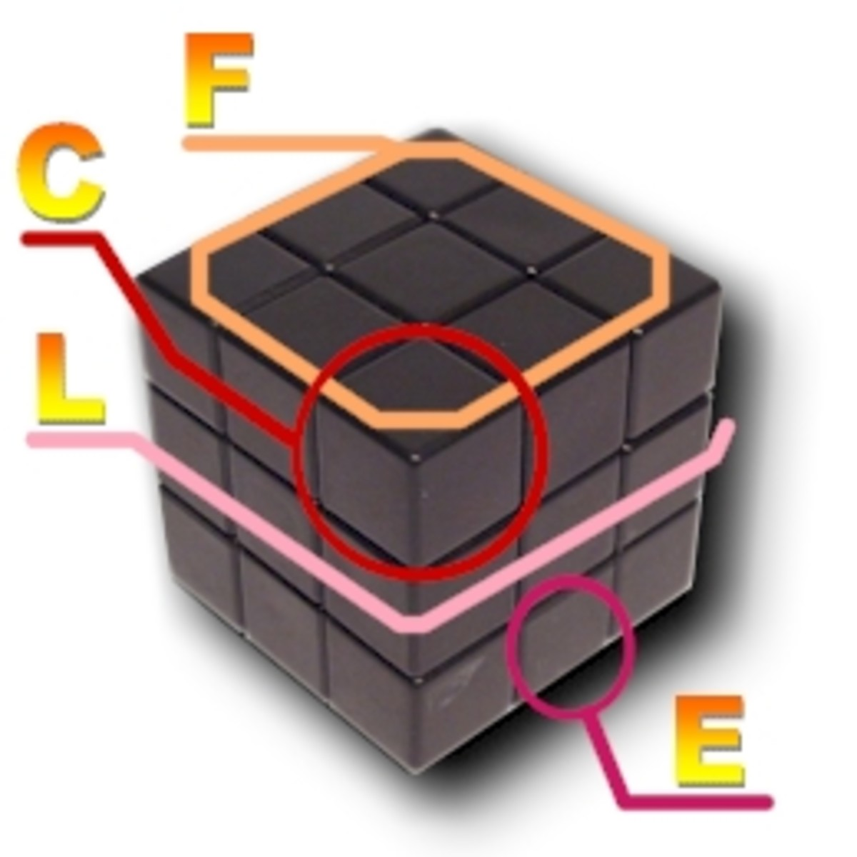how to solve rubik 3x3