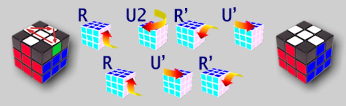 R - U2 - R' - U' - R - U' - R'