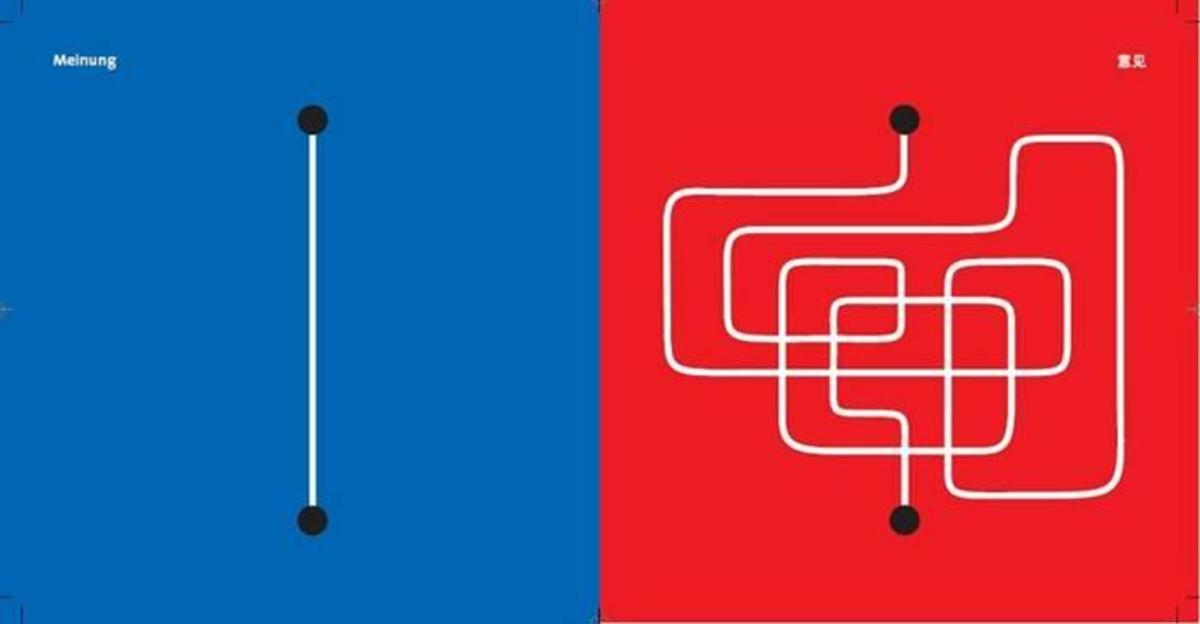 Culture: East Vs West (Explained Pictorially)