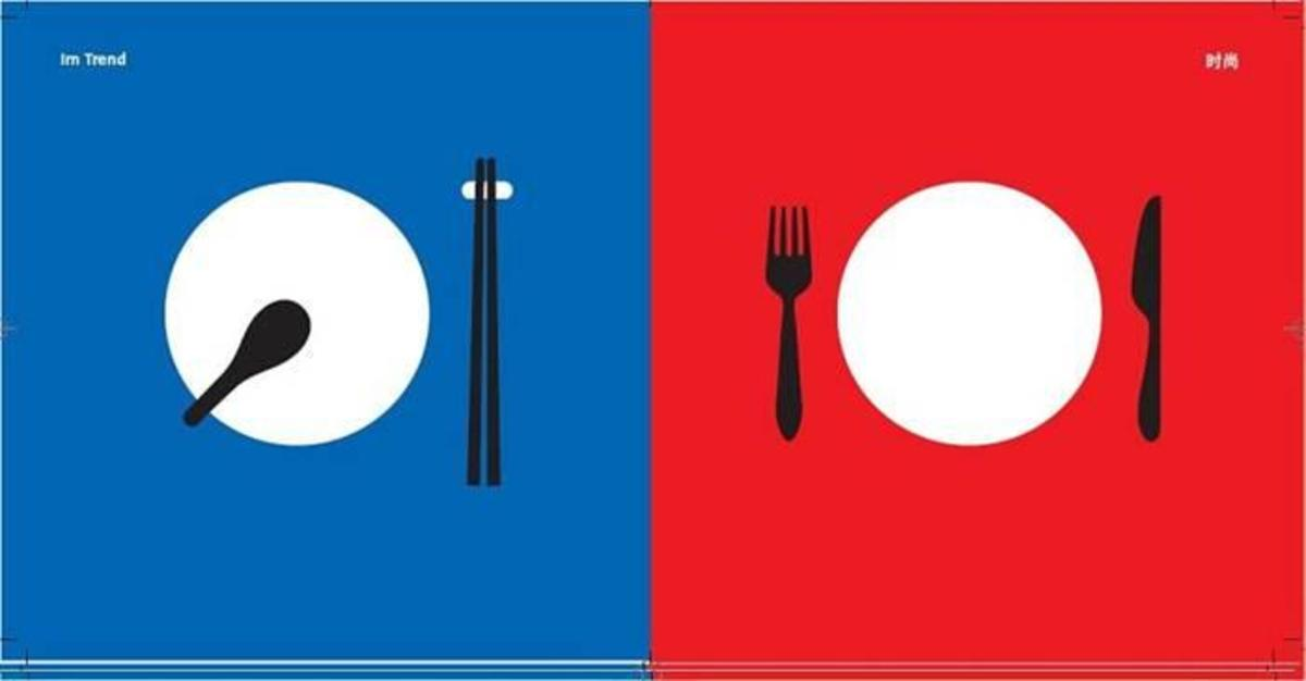 culture-east-vs-west-explained-pictorially