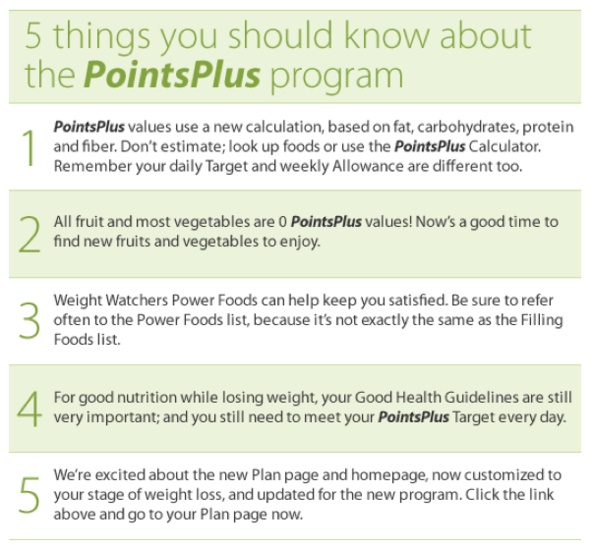 Weight Watchers Points Plus List And System Hubpages