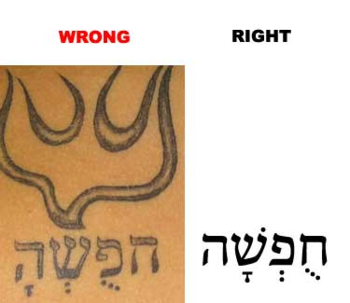 "For this tattoo, it is supposed to be the Hebrew word for ""freedom"".  However, due to the incorrectly placed vowel point beneath the characters, it instead becomes ""vacation""."