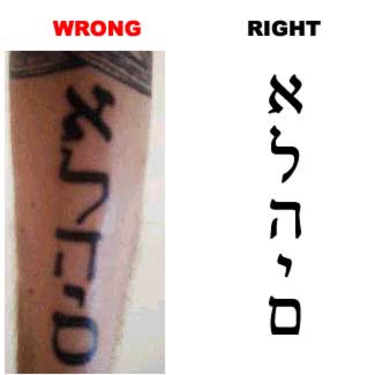 """Here is the Hebrew word for """"God"""".  This tattoo is incorrect because the bottom letter on the tattoo is a samech (a Hebrew """"s"""") while it is supposed to be a mem (a Hebrew """"m"""")."""