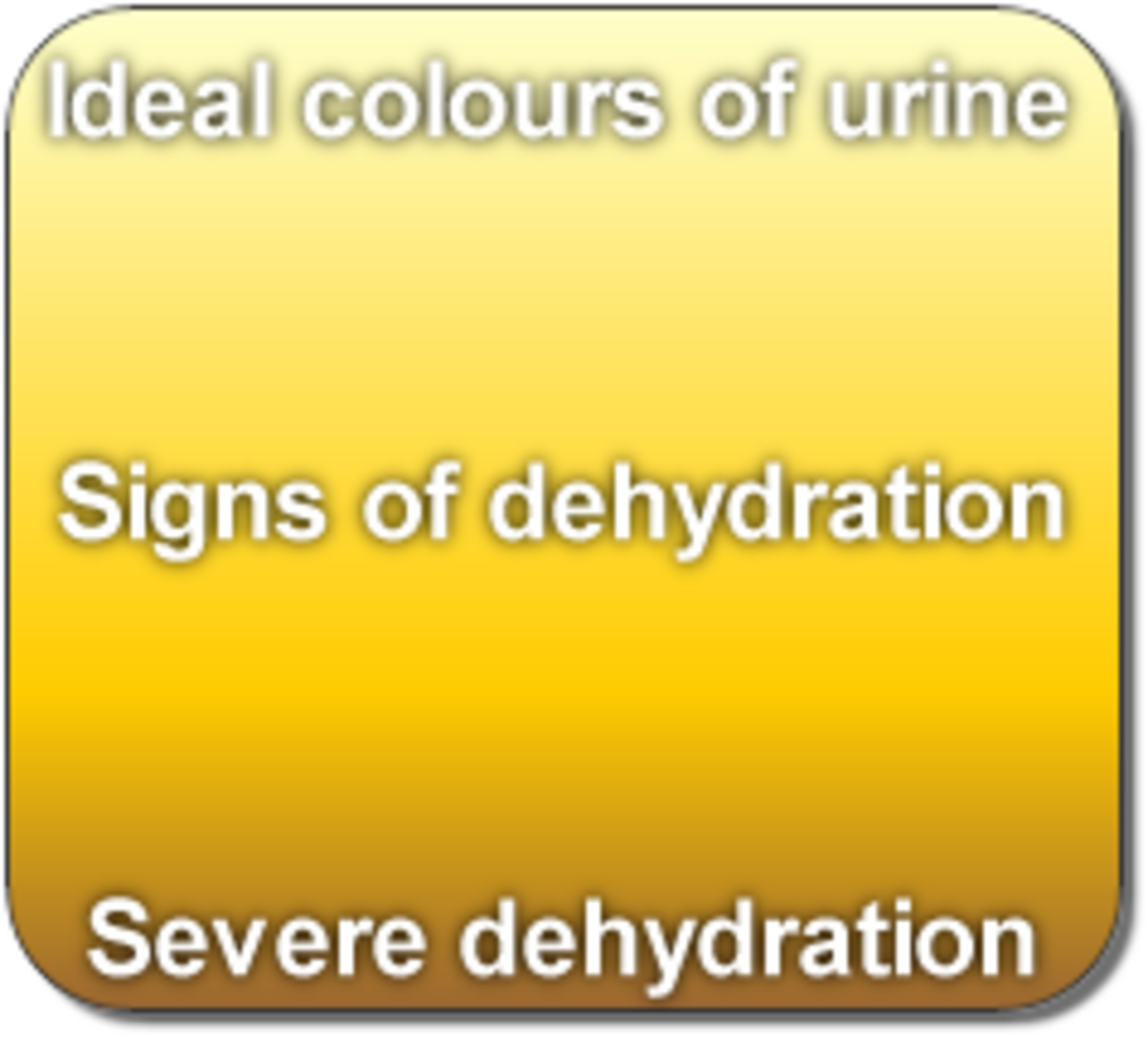 how-do-you-know-if-youre-dehydrated_