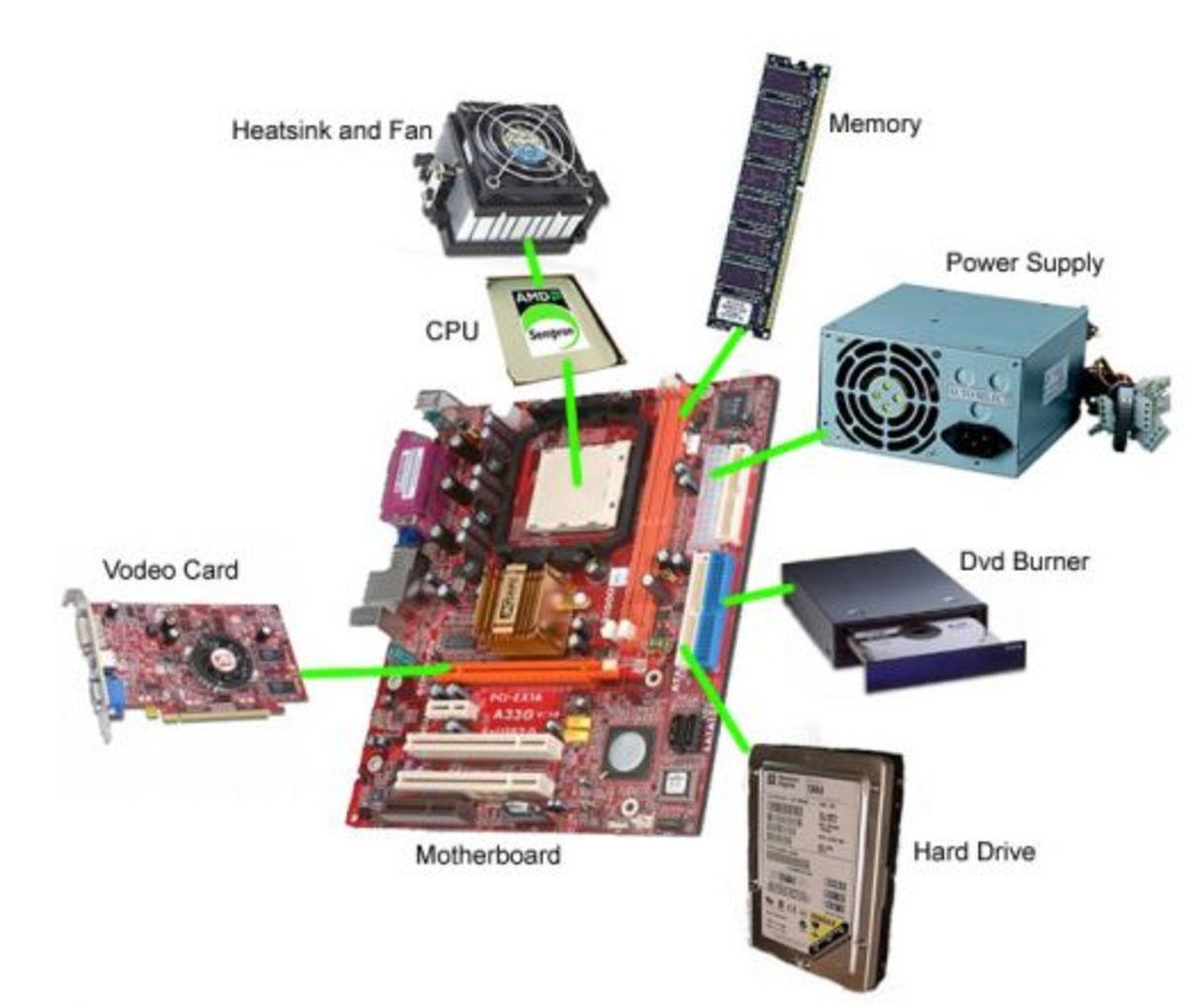 put-a-computer-together
