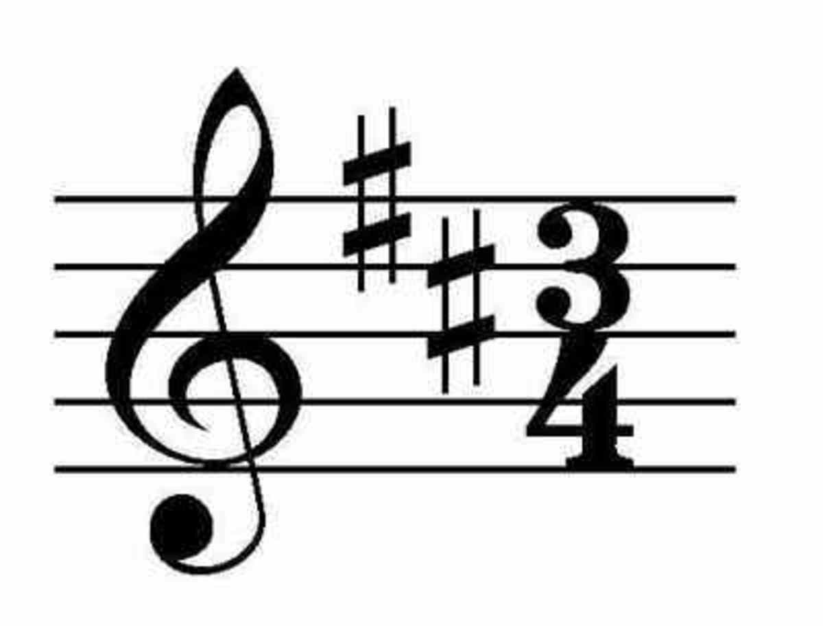 Placement of time signature in Western musical notation.
