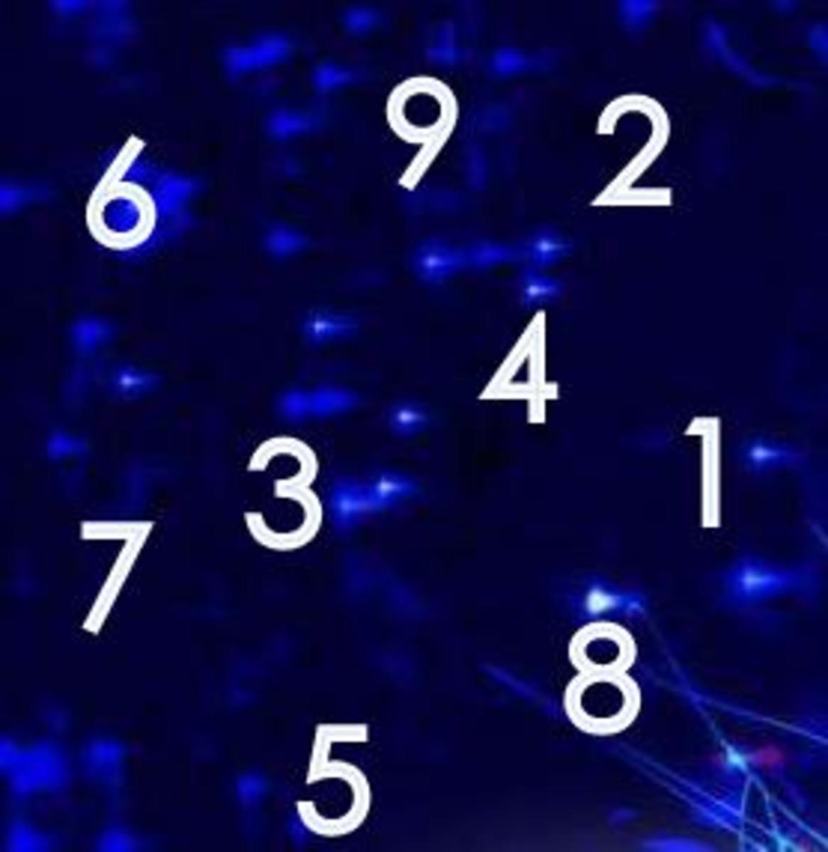 Numerology Ruling Number or Personality Number