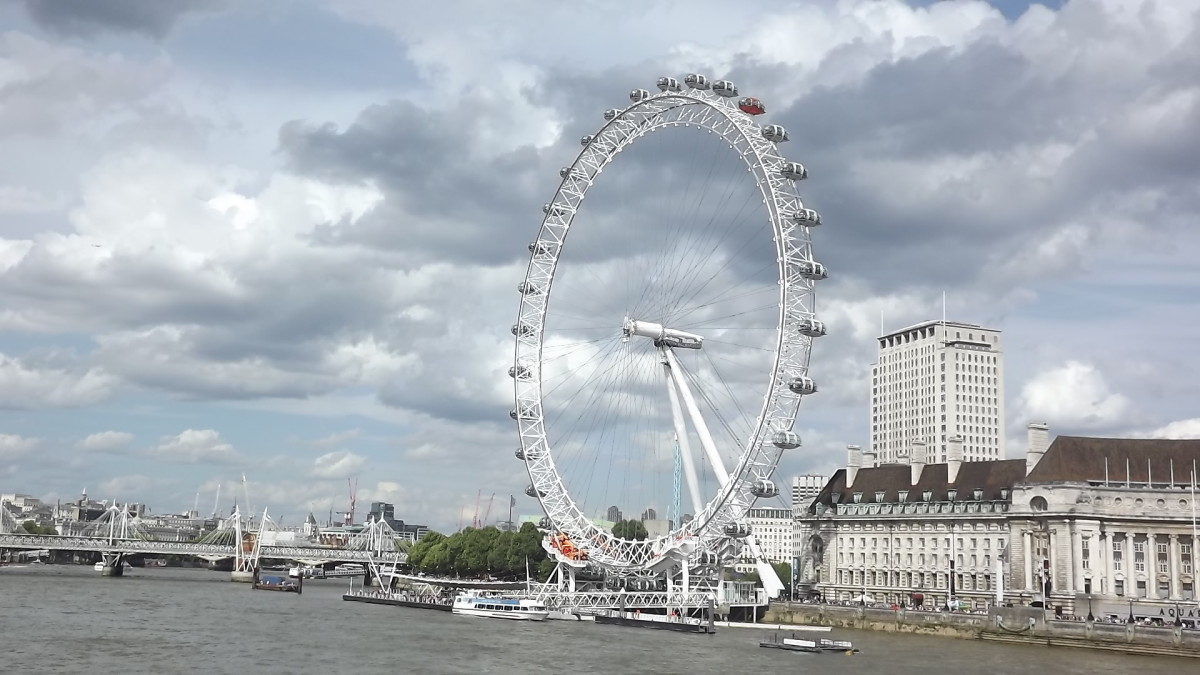 What you can see from the London Eye