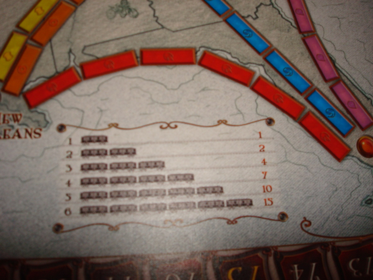 Ticket to Ride Route Scoring Chart