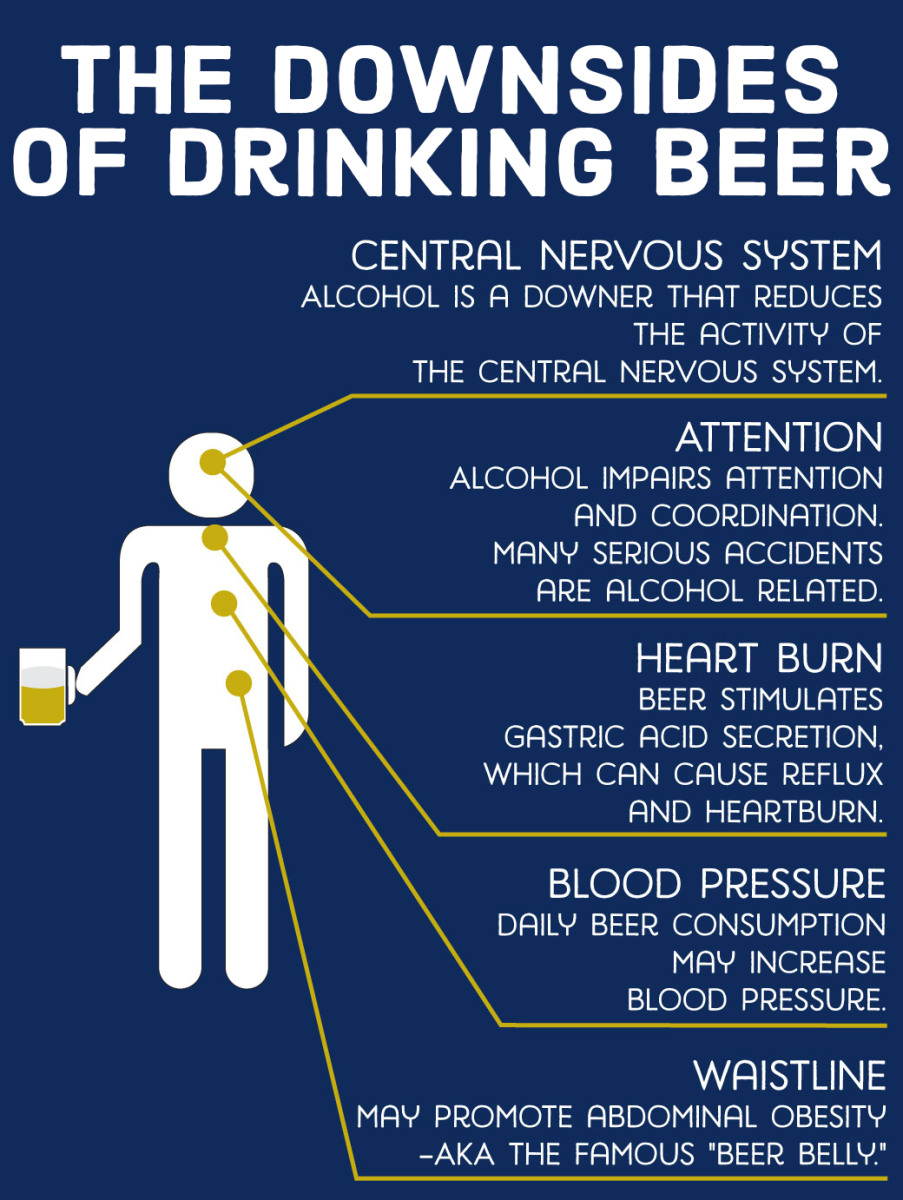However, drinking beer also has downsides for your central nervous system, attention, heart burn, blood pressure, and waistline.