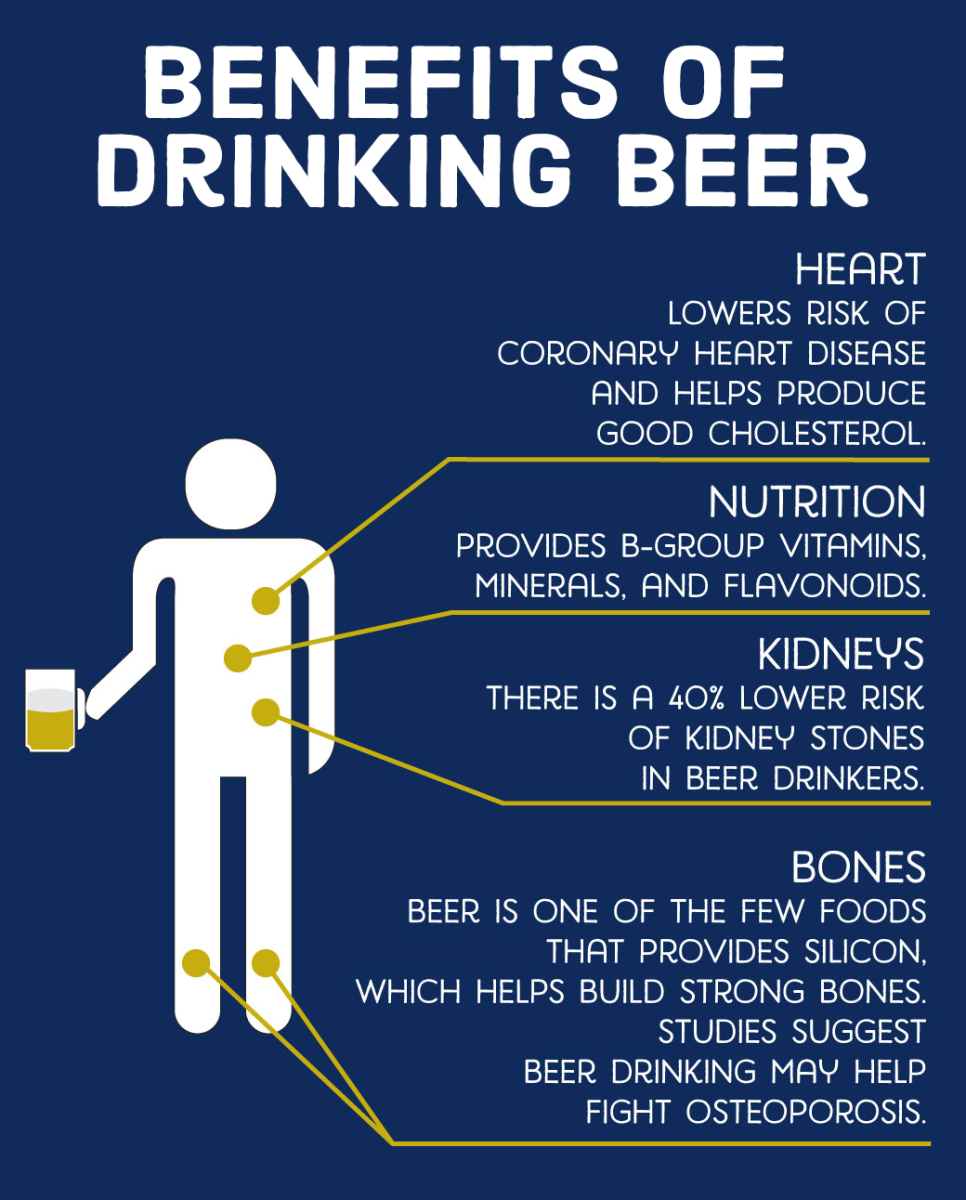 Drinking beer has benefits for your heart, nutrition, kidneys, and bones.