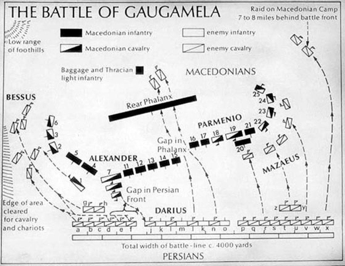 overview of the battle of gaugamela