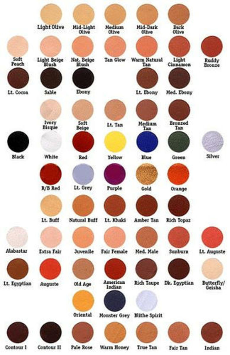 how to know what your face undertone color