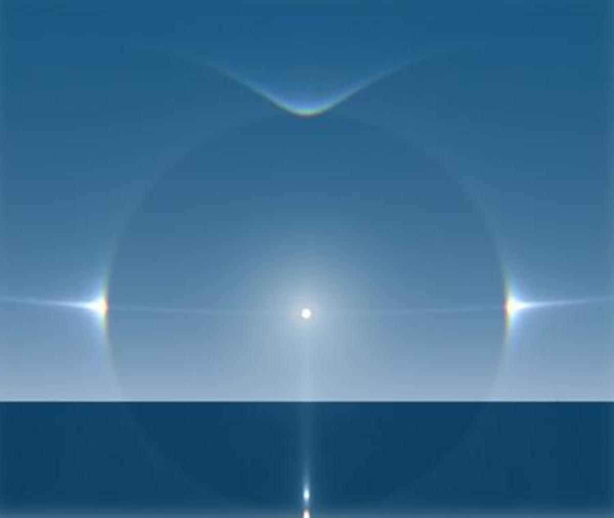 Halo simulation of Sun with a 22 degrees halo, sundogs, tangent arc and sun pillar