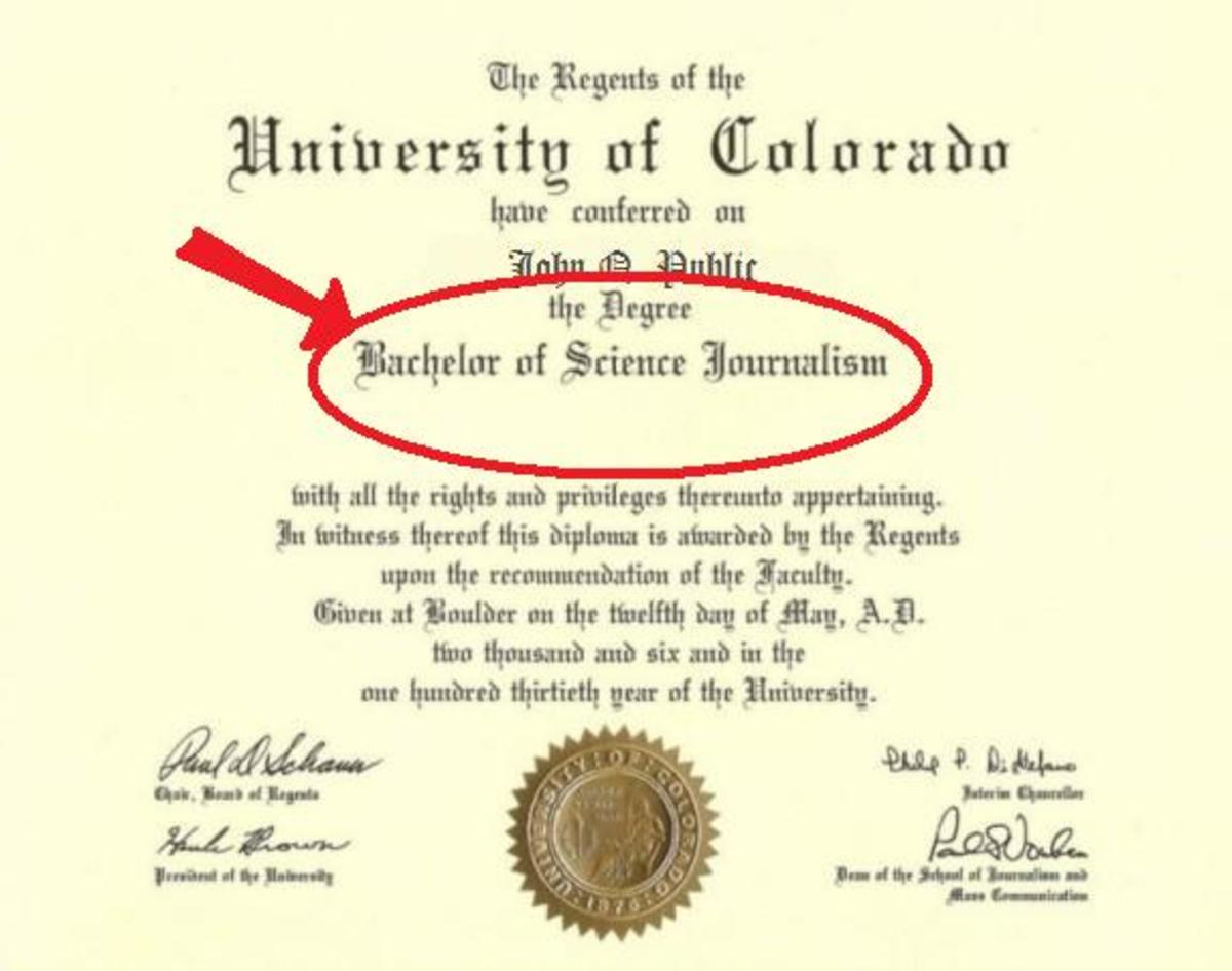 how to write the term bachelor s degree