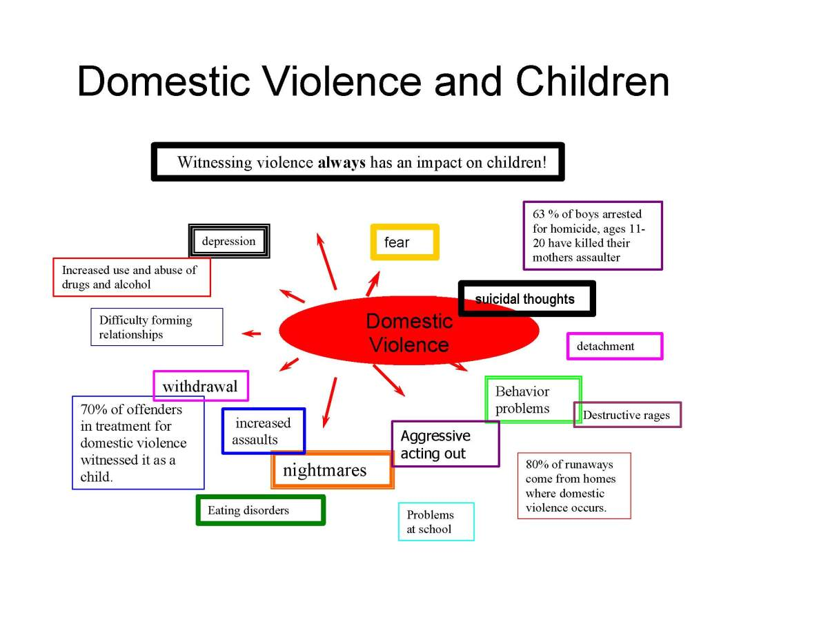 abuse and violence domestic violence And for victims of domestic abuse, it's a matter of life and death guns and domestic violence are a deadly–and all too common–combination.