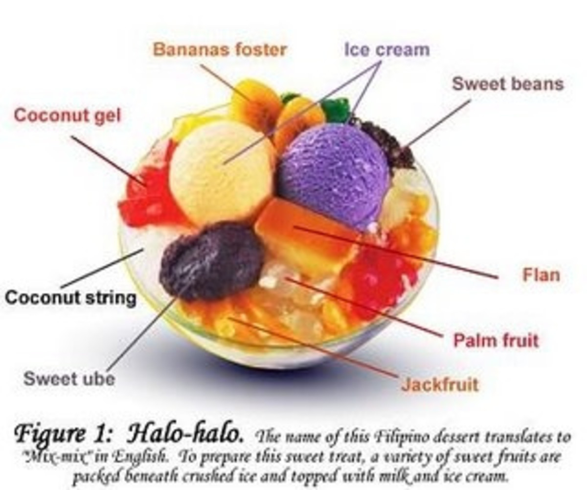 'Halo-Halo' A Filipino Famous Summer Dessert (Photo courtesy by Clarissa-Ren from Flickr)