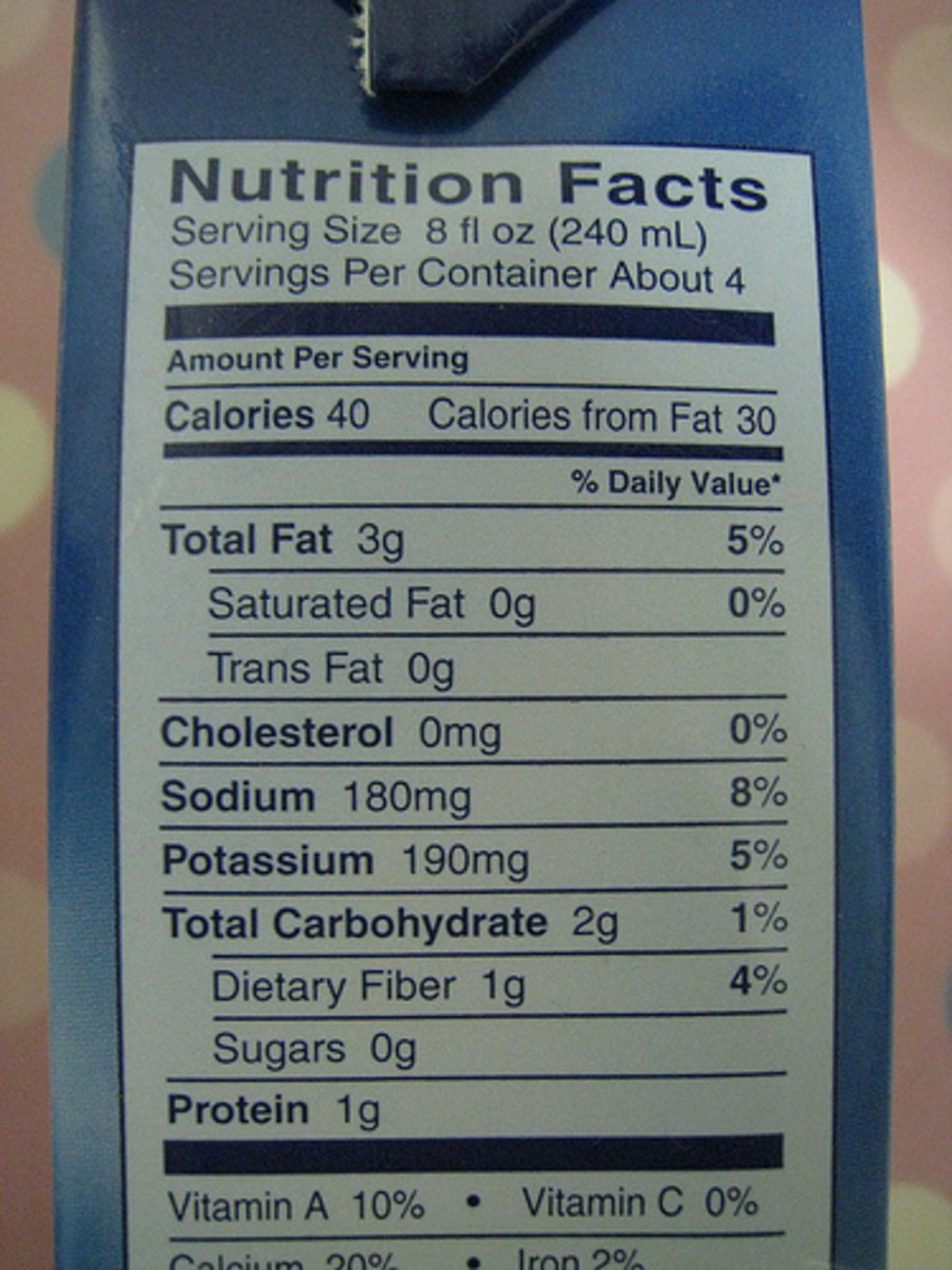 Nutrition Facts information includes Serving Size, Calories, Fat, Carbohydrate, Sugars and Protein