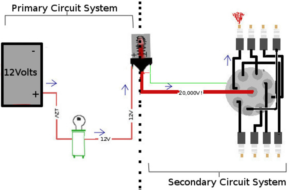 Primary Circuit and Secondary Circuit