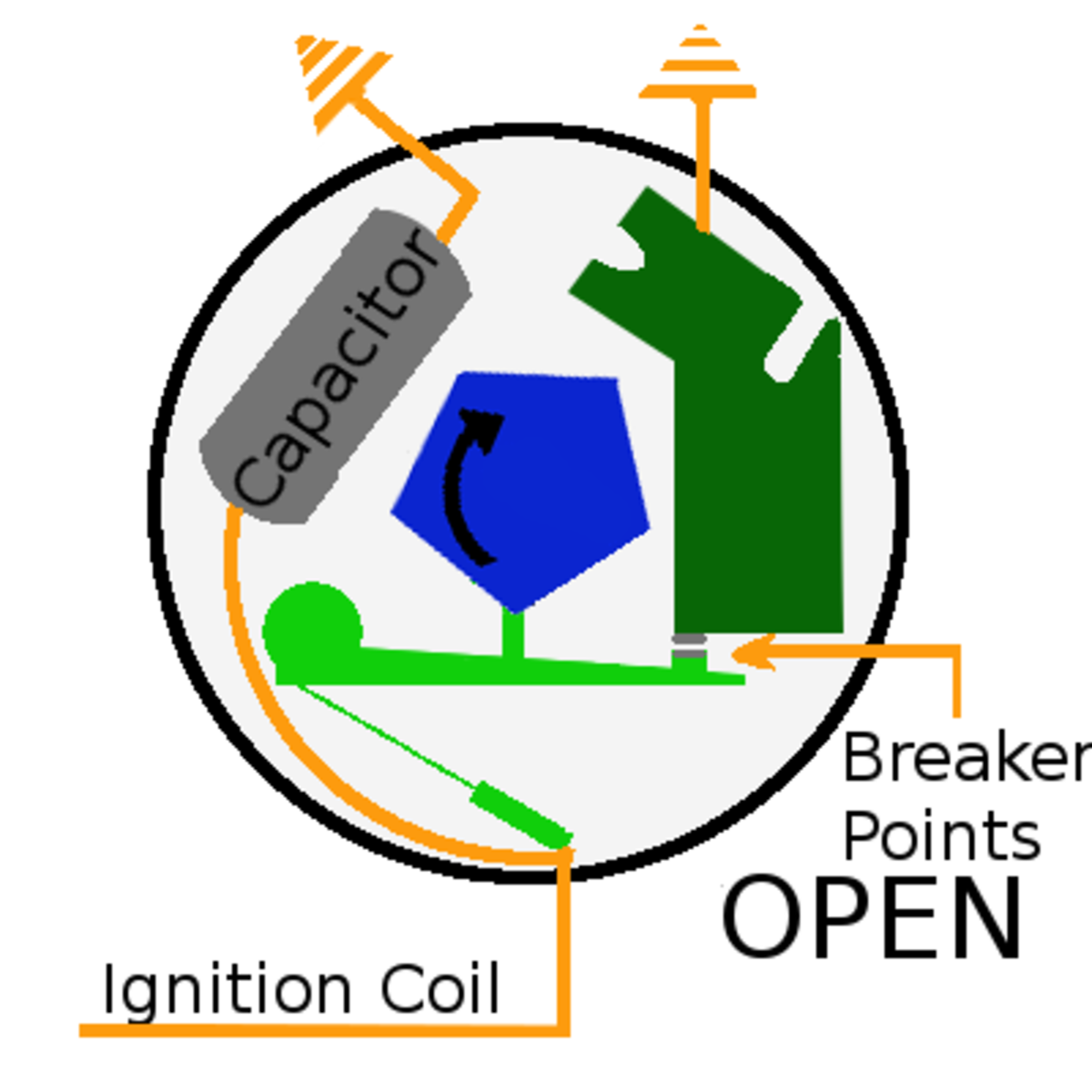 ignition-systems-and-how-they-work