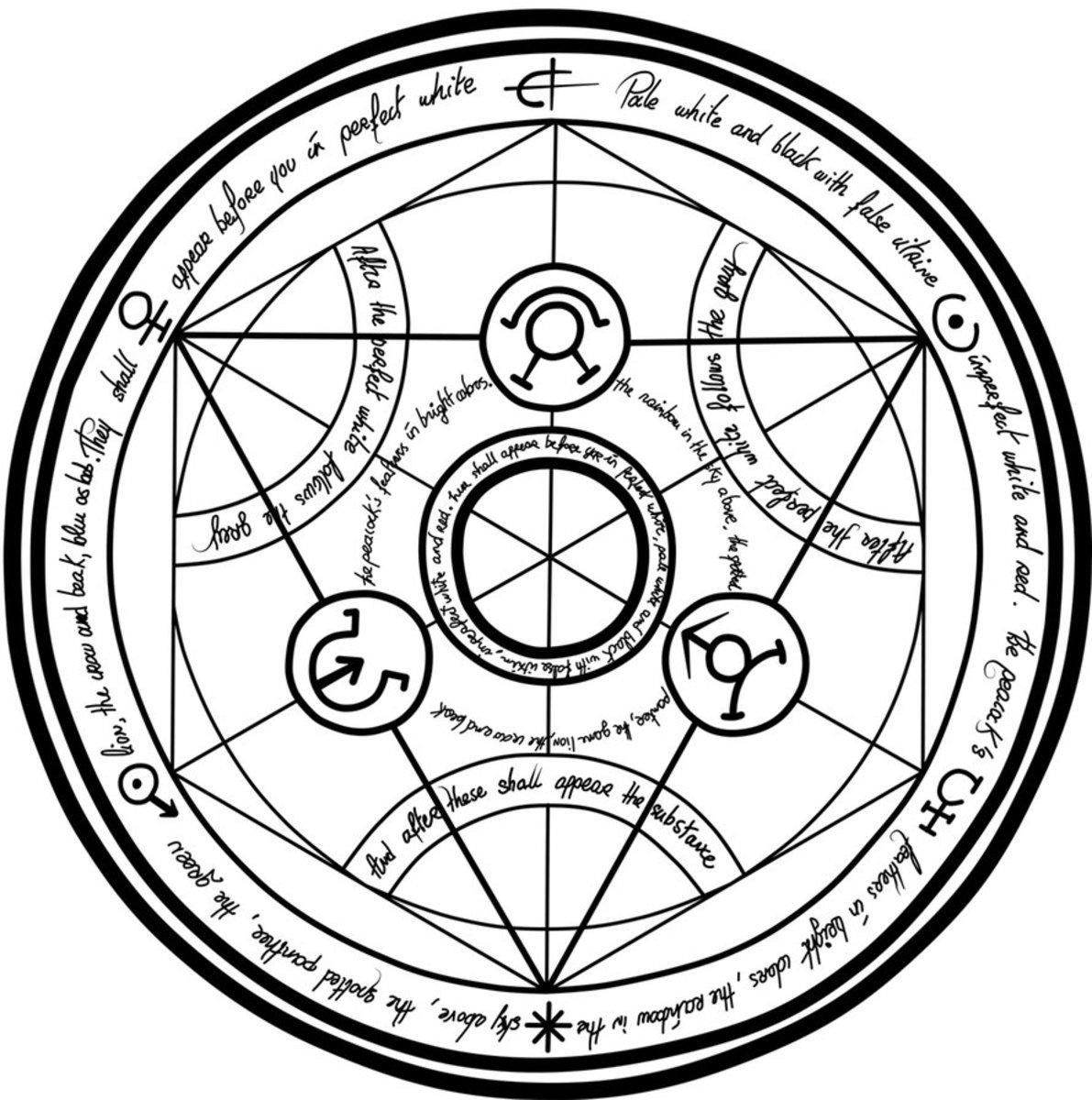 Alchemy from Full Metal Alchemist