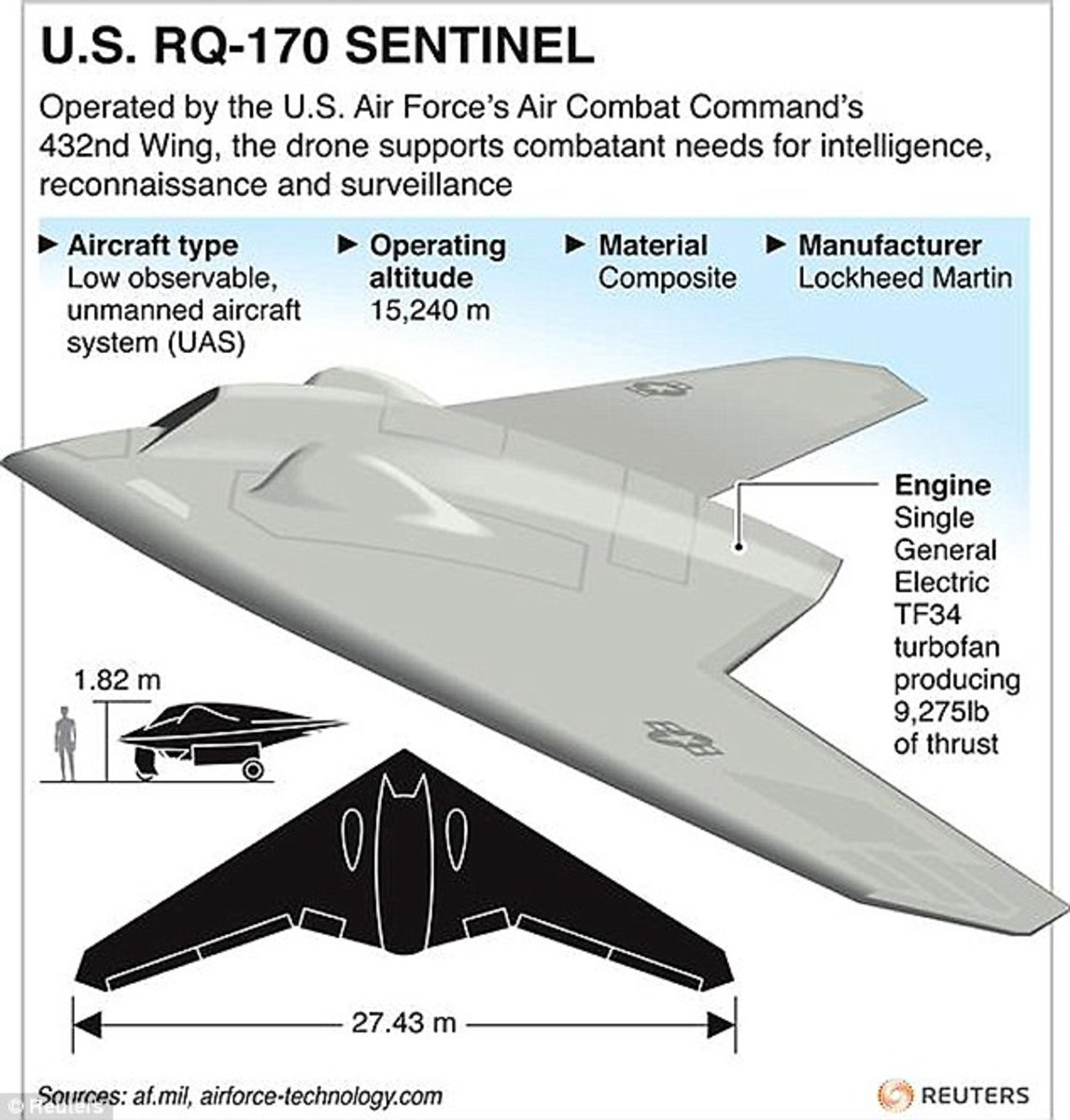 The RQ-170 drone used over Afghanistan today.