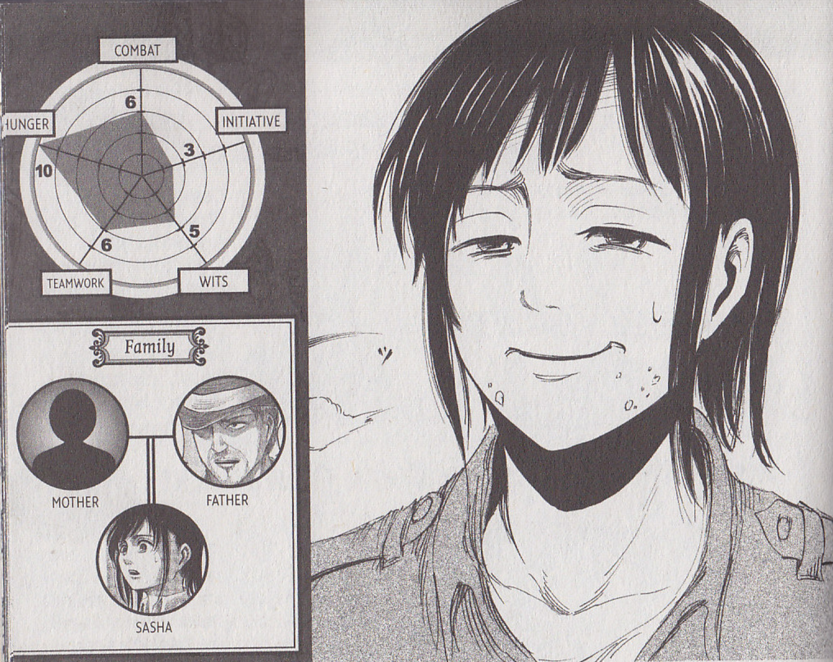 Sasha's stats in the Shingeki no Kyojin Guidebook.