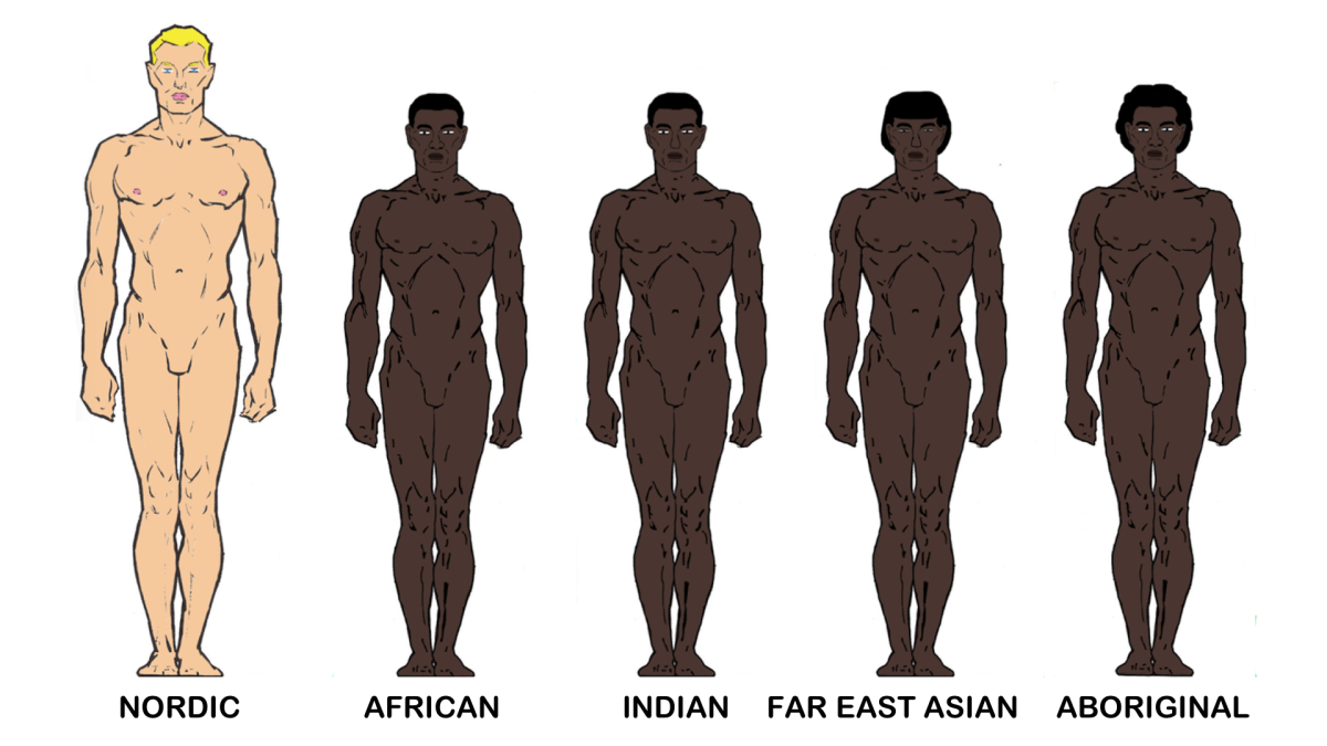 the aryan race Meanwhile race science was used and from the word arya, a race aryan was formed and euro aryans were seen racially pure and superior in christianity and north indian.